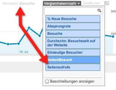 Google Analytics - Vergleichskennzahlen