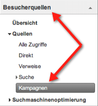 Google Analytics Kampagnen