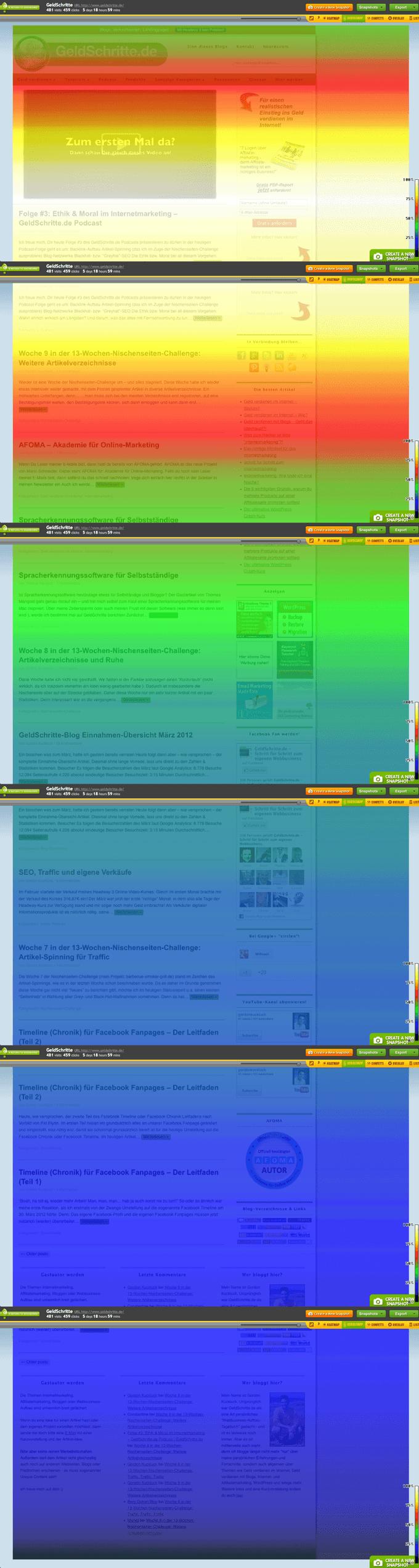 Crazy Egg Scrollmap von GeldSchritte.de