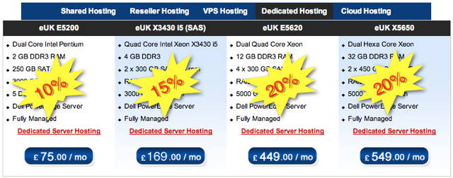 EUKHost Dedicated Server Coupons